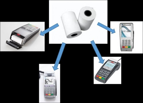POS-Depot™ Verifone Thermal Paper Rolls